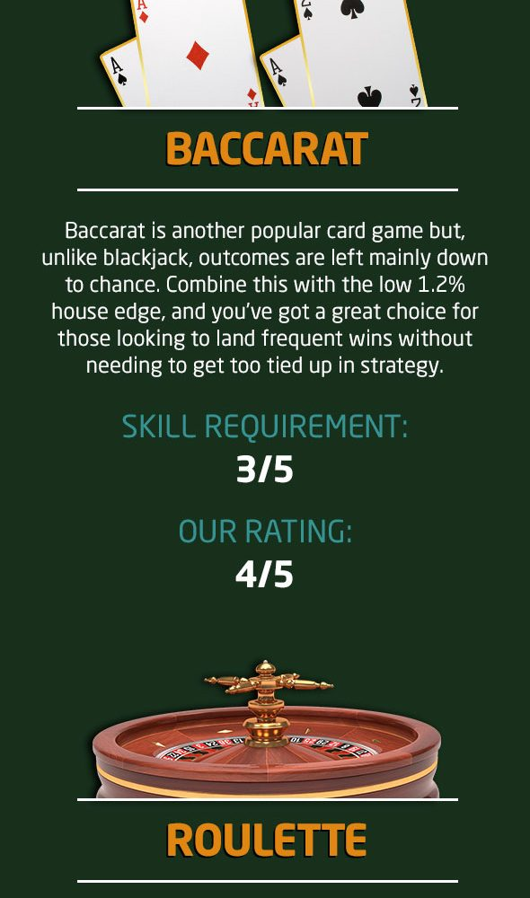 Skill or Luck: figuring out which casino game suits you best